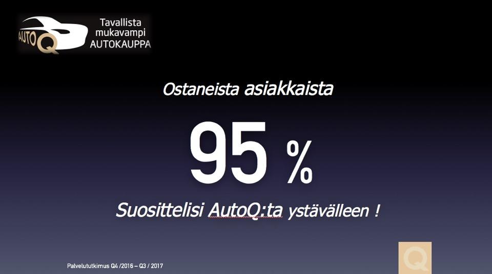 Tavallista mukavampi autokauppa | AutoQ | AutoQ Oy