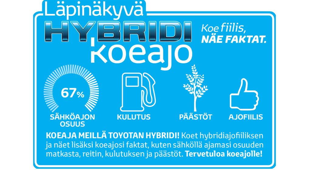 Koeaja Etelä-Savon Autossa Toyotan hybridi!